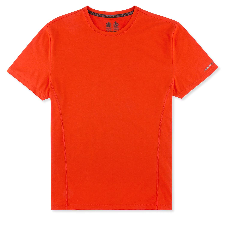 can t shirts block uv rays pdf